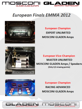 European Finals EMMA 2012
